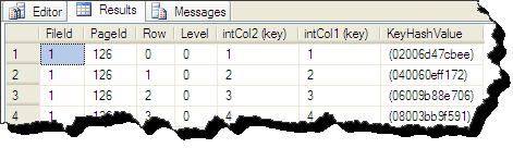 DBCC Page Ausgabe bei einem Non-Clustered Index auf einem Clustered Index