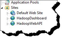 Microsoft HDInsight Dienste