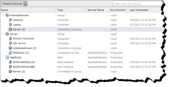 Windows Azure Connect - Übersicht Gruppen