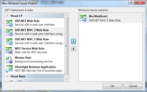 ASP.NET MVC 3 Web Role