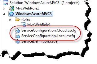 Service Configuration Files