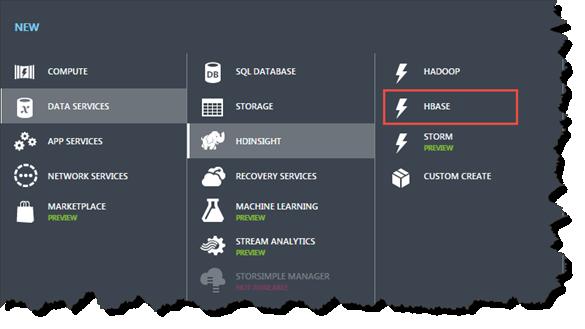 Azure HDInsight HBase Service - Quick Create